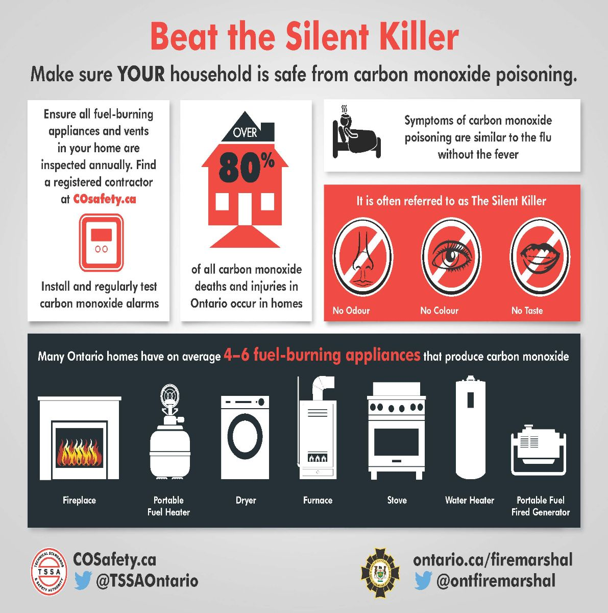 CARBON MONOXIDE ALARMS NOW REQUIRED IN HOMES