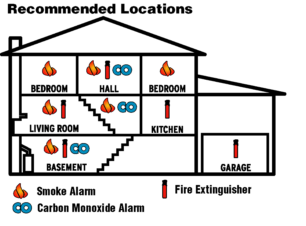 Smoke Alarm Wiring Code Product Diagrams Ac House Residential Electrical Symbols U2022 Rh Bookmyad Co Diagram Australia